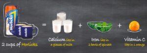 horlicks protein plus ingredients side effects benefits junior women